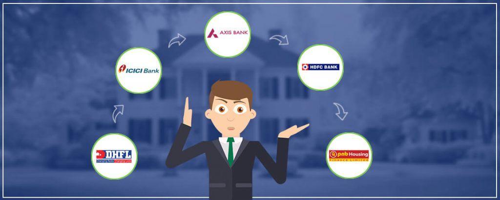 All Loan Home Loan Personal Loan Loan Against Property Business Loan Easy Loan Rate Off Interest Home Loan 8 8 9 La Loan Easy Loans Personal Loans