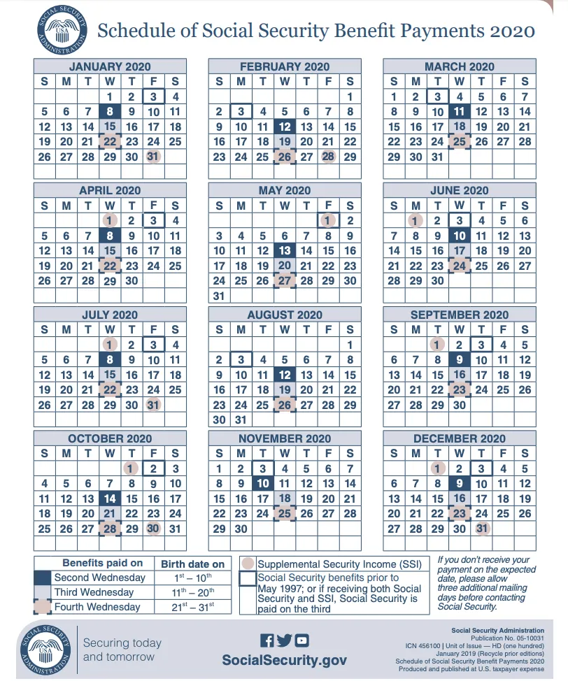 Here S The 2020 Social Security Payment Schedule Direct Express Card Help Payment Schedule Social Security Social Security Disability Benefits