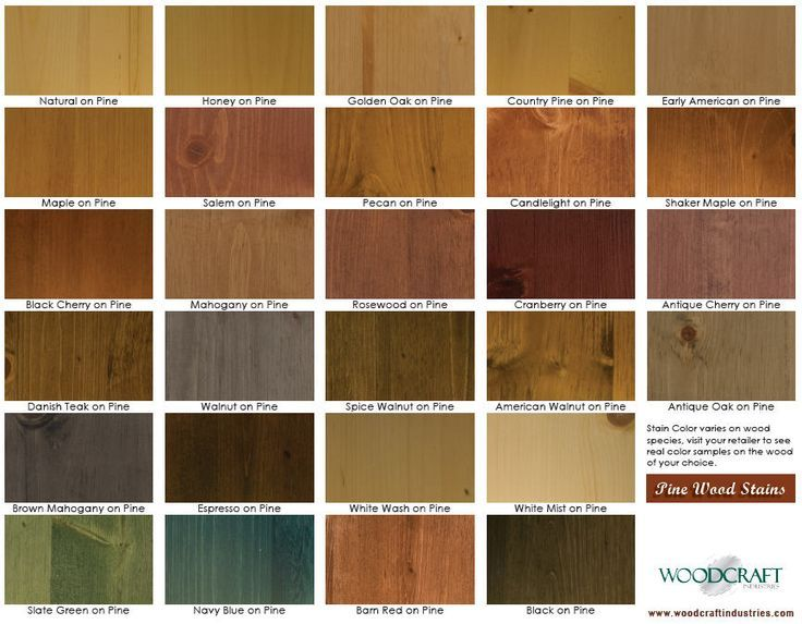 Examples Of Some Available Woodcraft Stains On Pine