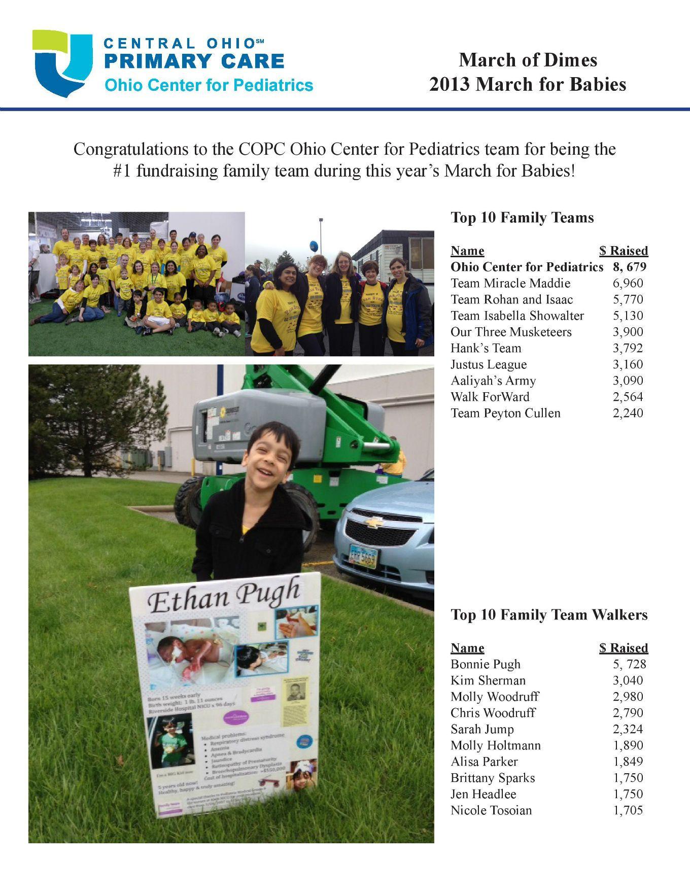 Congratulations to team Ohio Center for Pediatrics! | Central Ohio