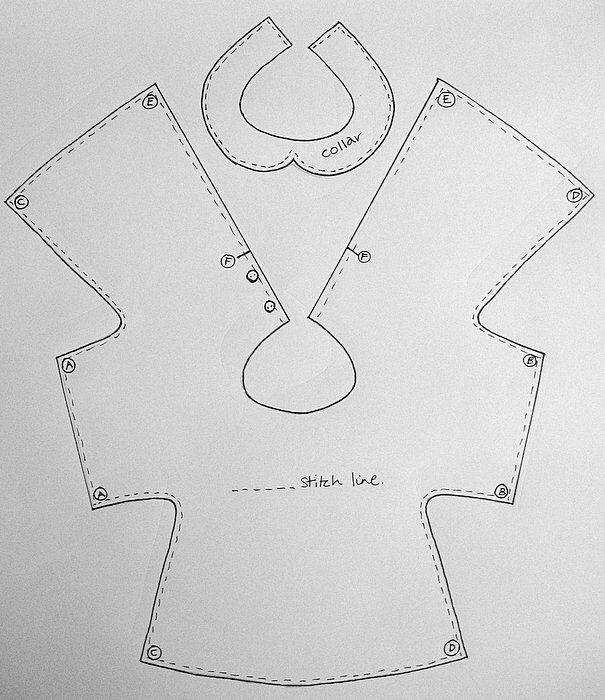 Vestidos para muñecas de trapo patrones - Imagui
