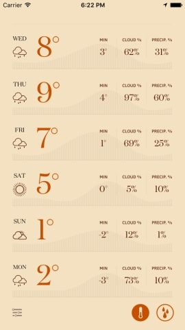 Forecast Yet Another Weather App Screenshots Mobile