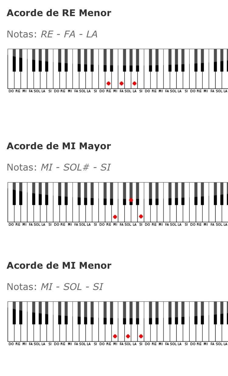 Pin De Diana Lopez En Piano Music Piano Clases De Piano Piano
