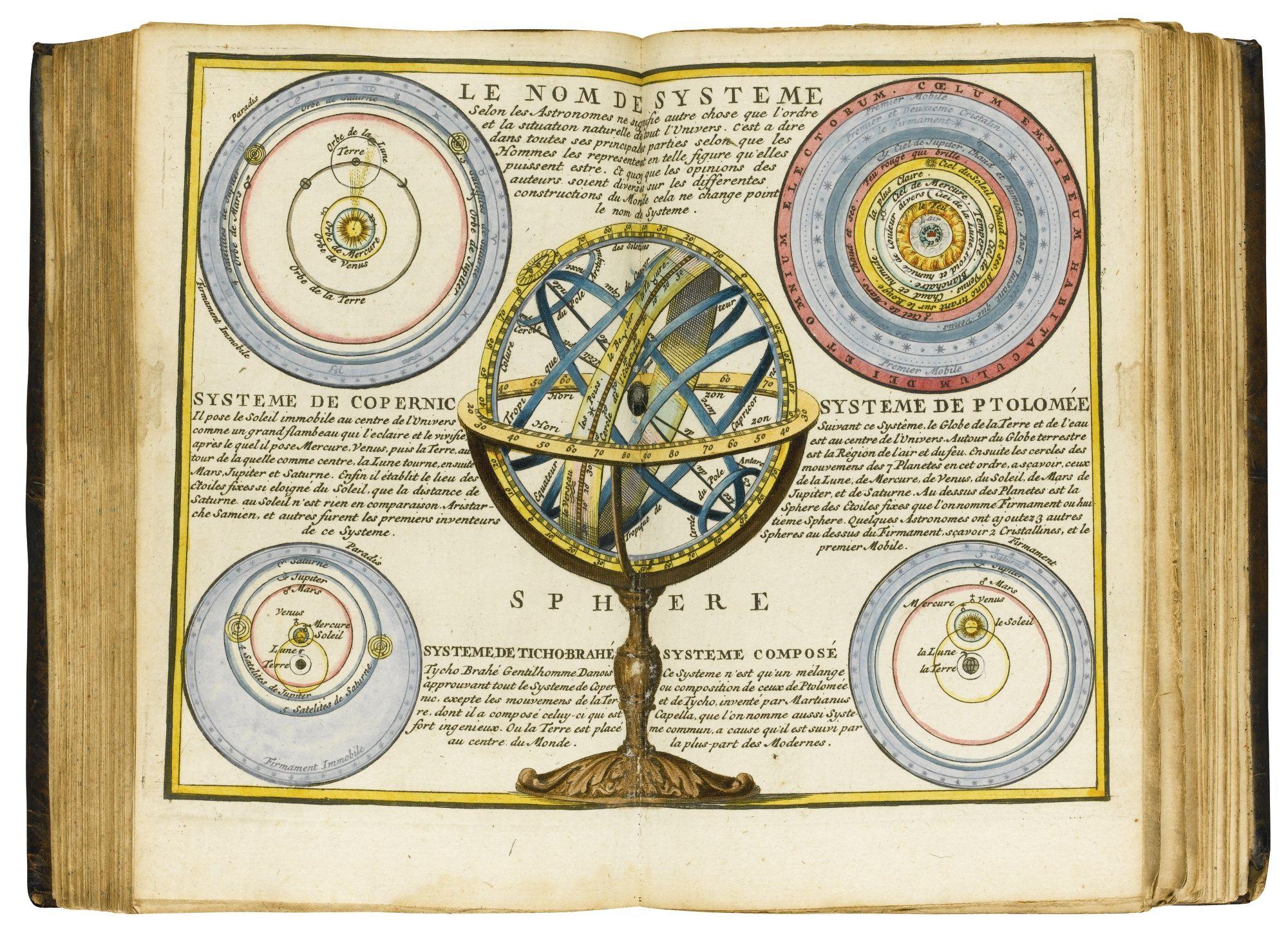 de Leth, Hendrik NIEUWE ASTRONOMISCHE GEOGRAPHISCHE EN HISTORISCHE ATLAS. AMSTERDAM: HENDRIK DE LETH, [C.1749]