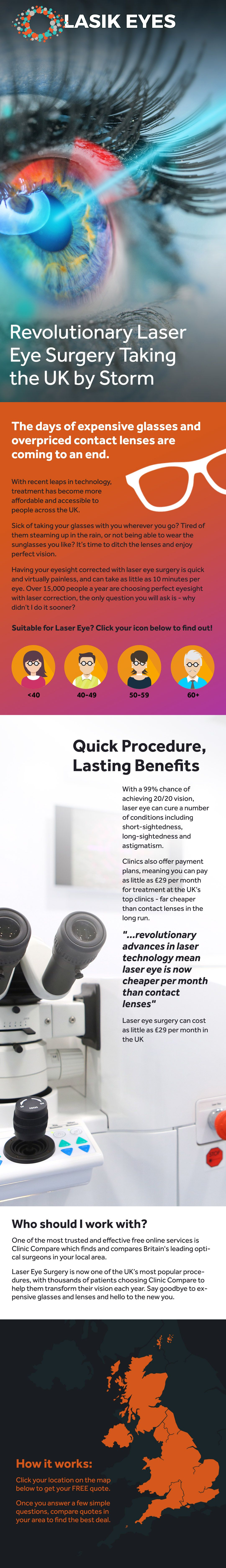 If you're tired of your glasses or contact lenses and sick