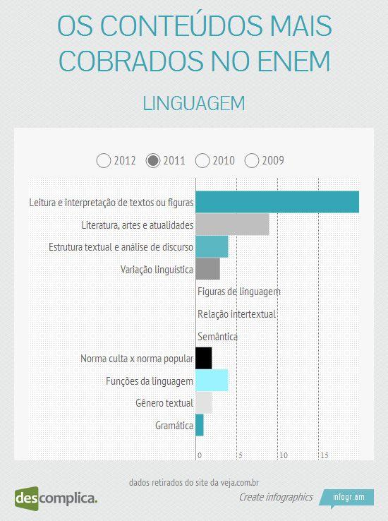 Title Com Imagens Enem Matematica Enem Estudos Para O Enem
