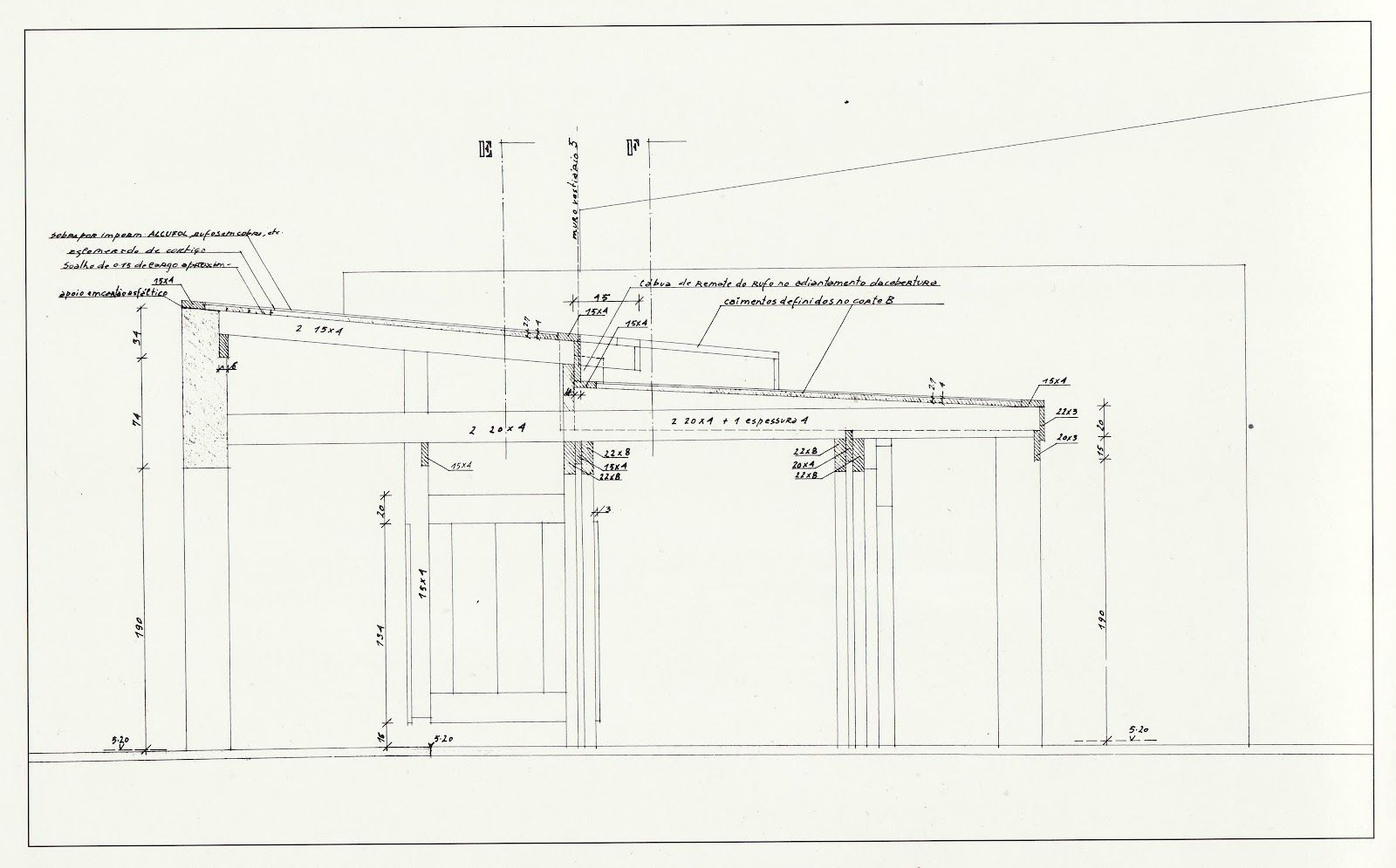 Alvaro Siza Construction