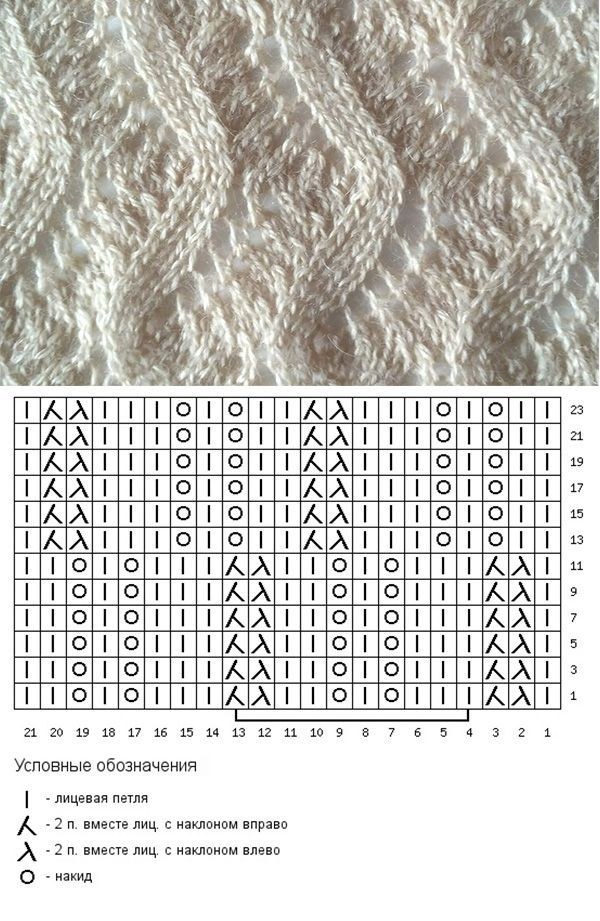 Photo of Ажурный узор для шарфа или палантина,  #ажурный #для #или #палантина #Узор #шарфа