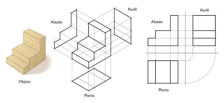 Desde Los Tiempos Mas Antiguos Los Arquitectos Carpinteros Etc Usaban Procedimiento Tecnicas De Dibujo Proyecciones Ortogonales Proyecciones Dibujo Tecnico