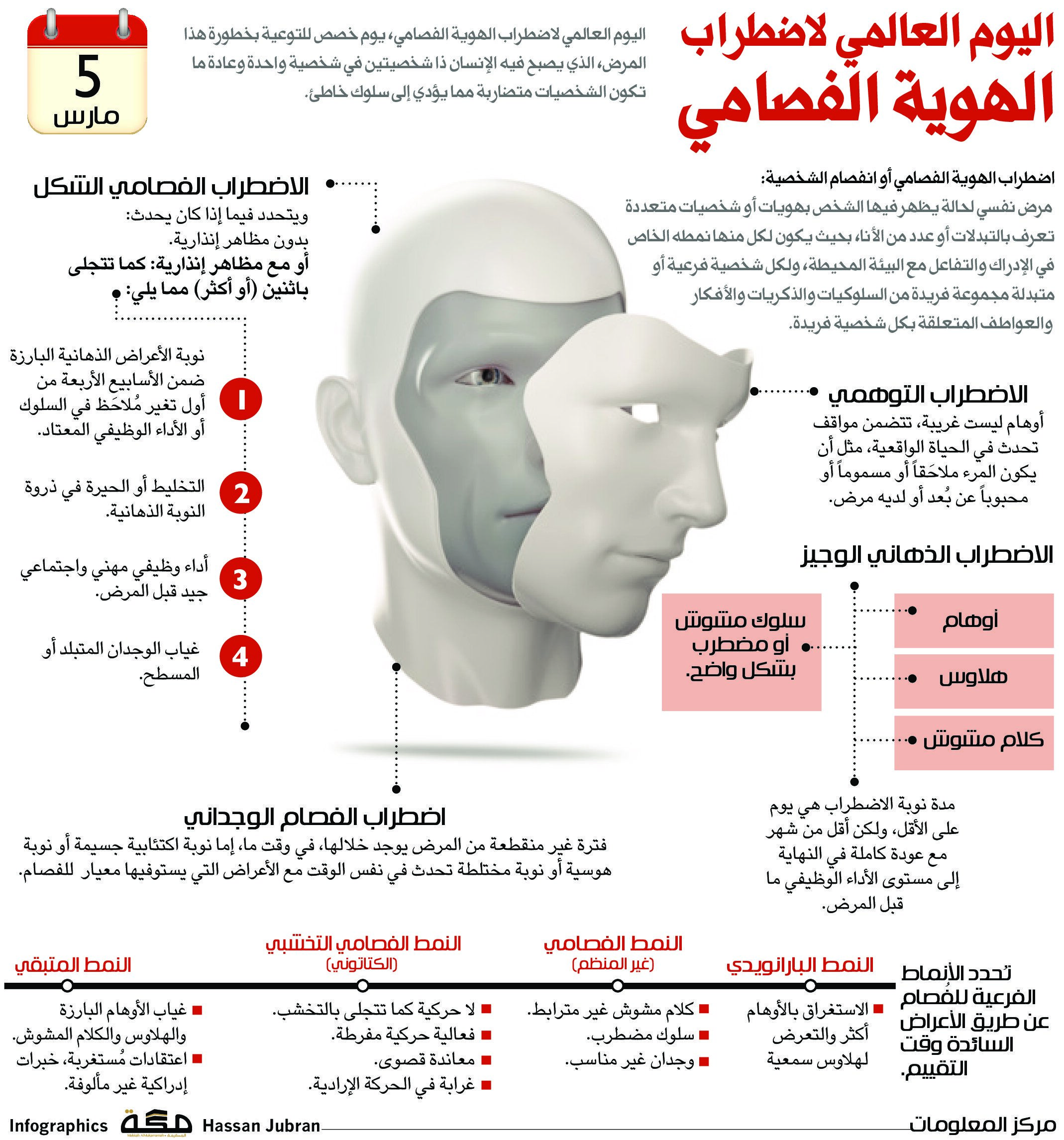 اليوم العالمي لاضطراب الهوية الفصامي صحيفةـمكة انفوجرافيك الأيام العالمية Infographic Makkah Movies