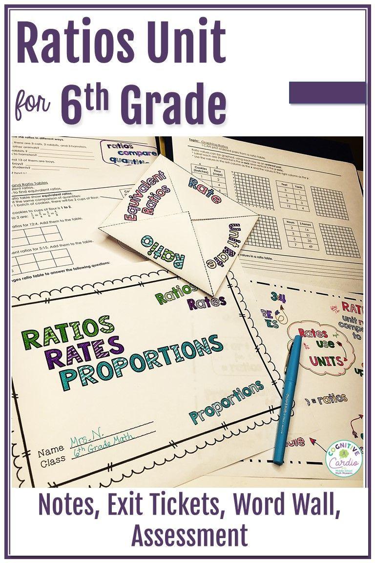 Ratios Rates Proportions Unit 6th Grade Math Editable In 2020 Math Word Walls Math Word Wall