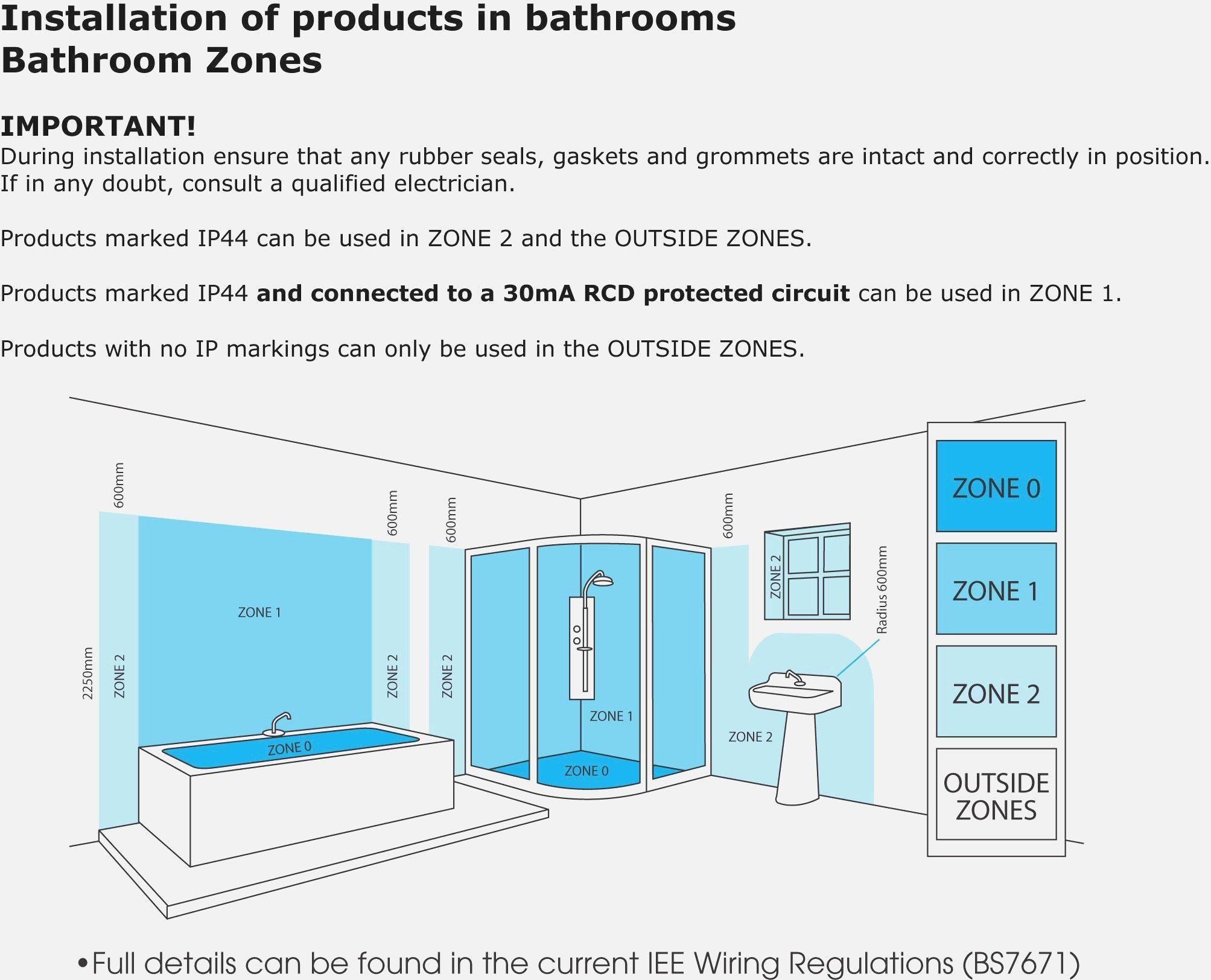 Lovely Zone 1 Bathroom Lights Dkbzaweb Com Http Bit Ly 2rryepu Bathroom Lighting Bathroom Ceiling Pendant Bathroom Pendant Lighting