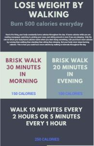 How much weight can you lose in a week by drinking water only image 10