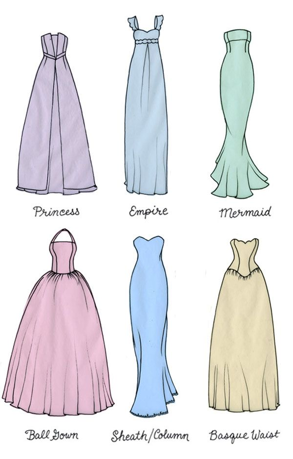 Gown Silhouette 101 Different Types Of Dresses Fashion Design Drawings Types Of Dresses