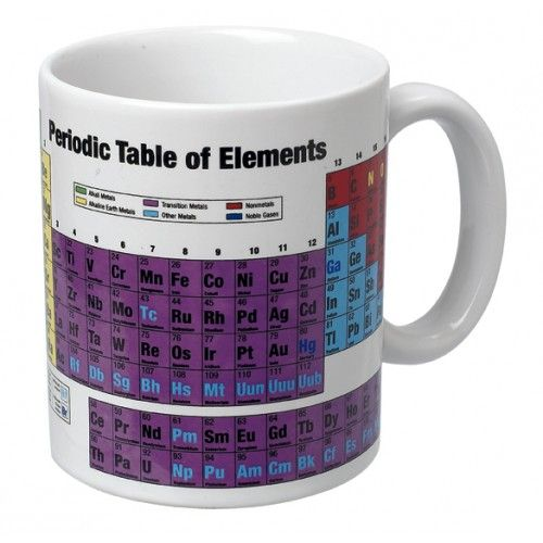 Periodic table of elements mug on yellow octopus giftsformen periodic table mug from australian gifts online urtaz Image collections
