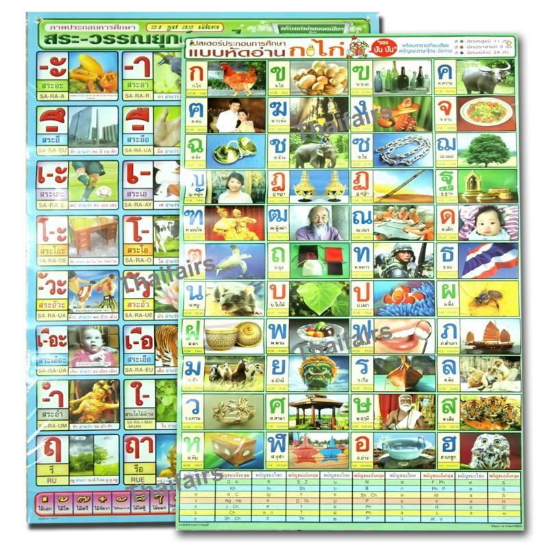 Thai Language Alphabet & Vowel , Tonal Mark Poster & Compared