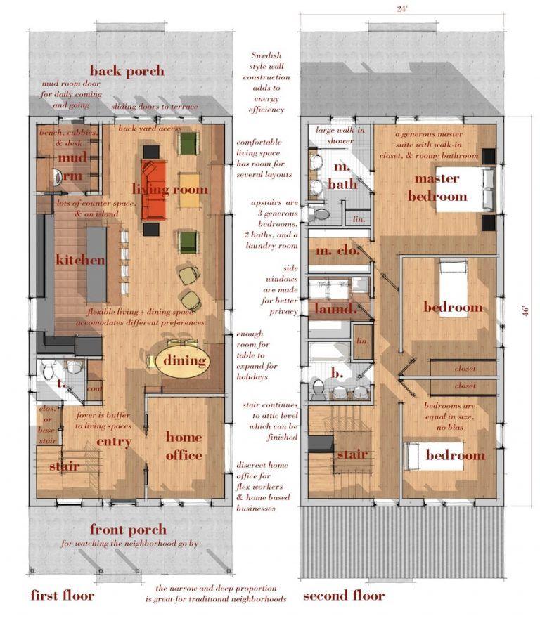 Narrow Lot Modern Infill House Plans Ideas Modern House