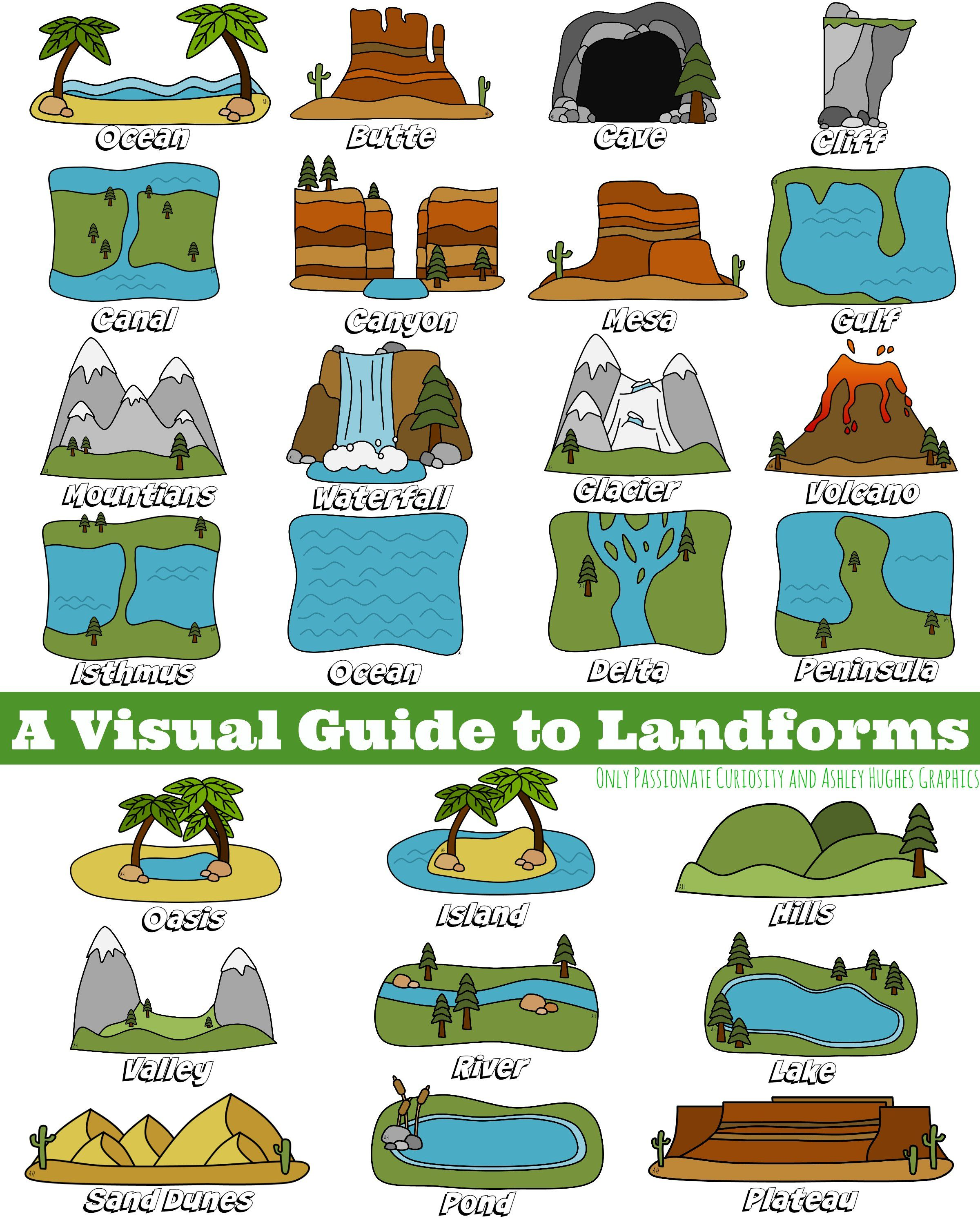 Worksheets Worksheets On Landforms landforms visual guide geography minis and social studies guide