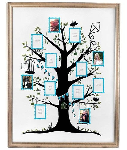 family tree wall art picture frame, photo holder uncommongoods ...