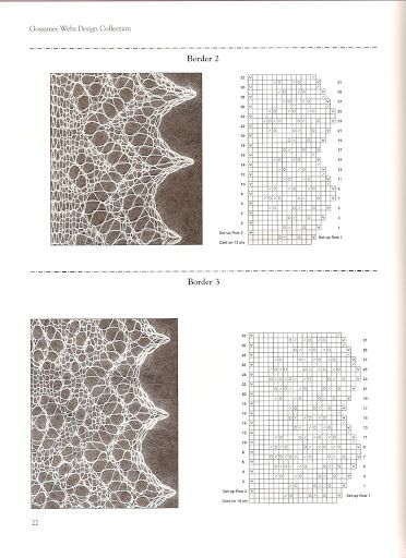 knit border with chart