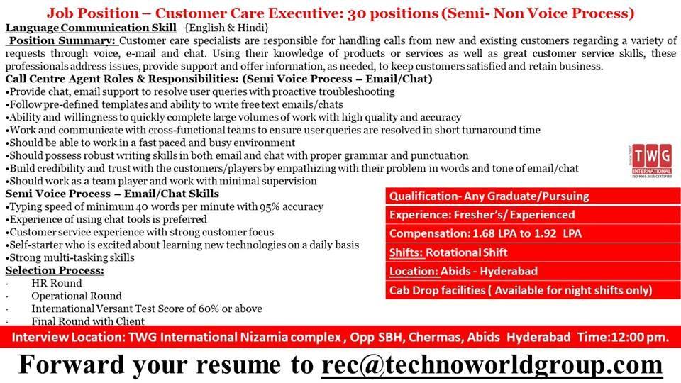 Job Position CustomerCareExecutive 30 positions (
