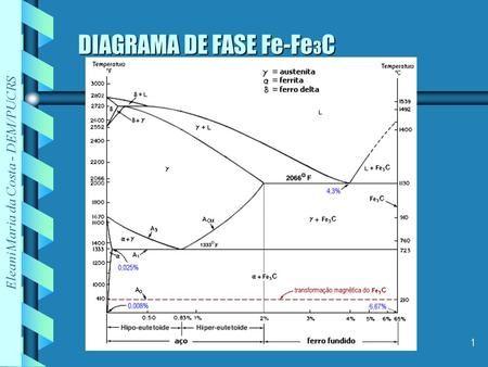 Eleani maria da costa dempucrs 1 diagrama de fase fe fe 3 c eleani maria da costa dempucrs 1 diagrama de fase fe fe 3 ccuart Image collections
