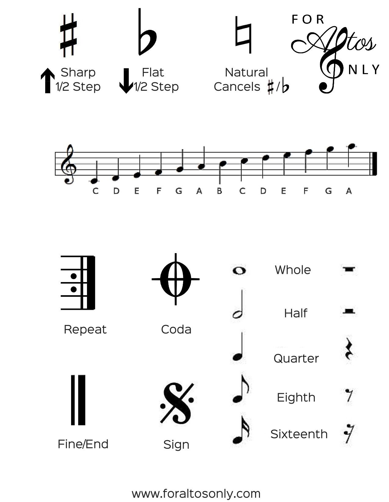 Music reference sheet of symbols and notes for altos singing in a ...