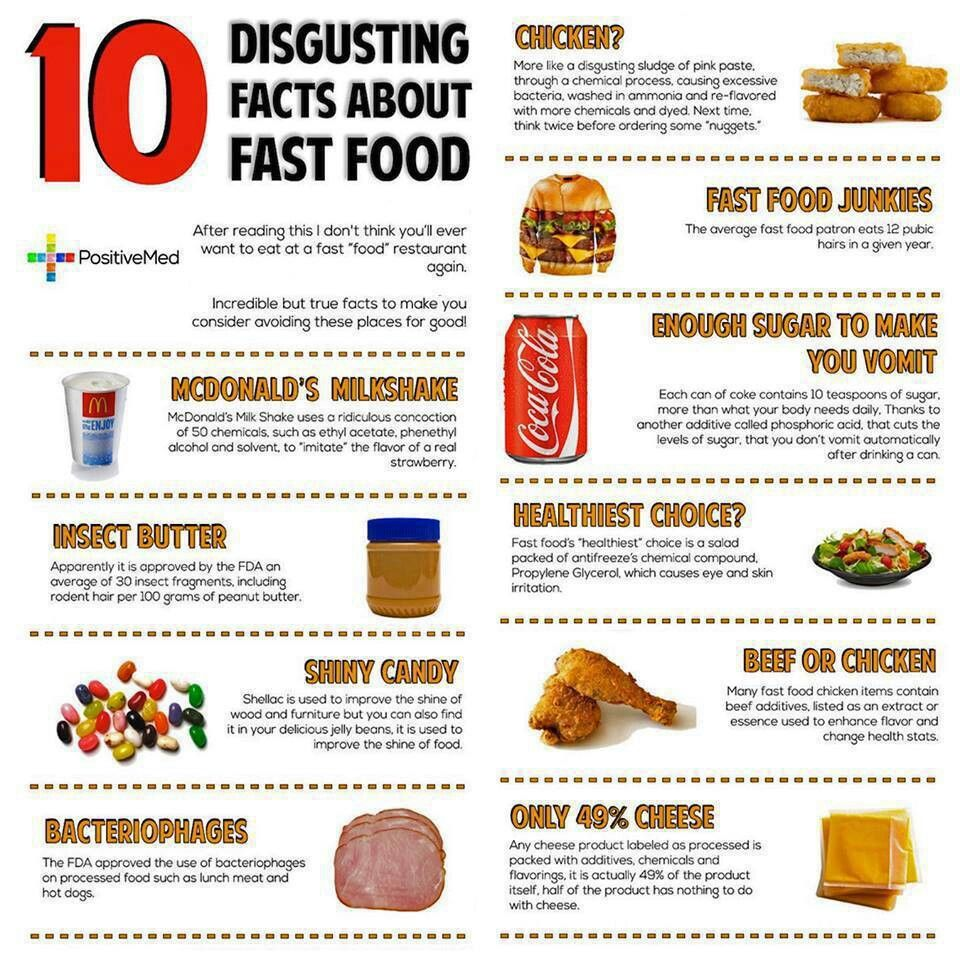Nasty facts about fast food advertisement in america for American cuisine facts