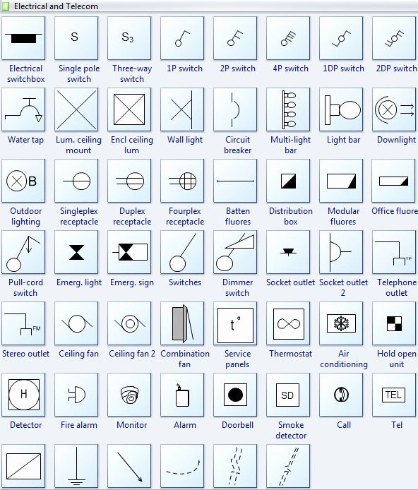 building electrical symbols floor plan symbols chart pdf