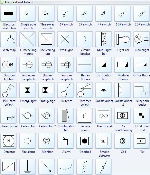 Wiring Diagram Drawing Software: Building Electrical Symbols Floor Plan Symbols Chart Pdf
