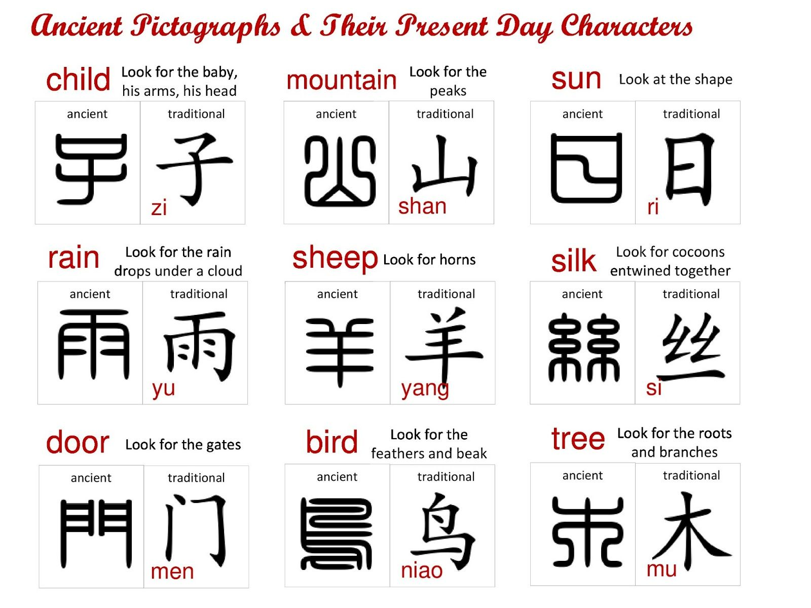 ancient chinese pictographs | ancient china for kids | pinterest