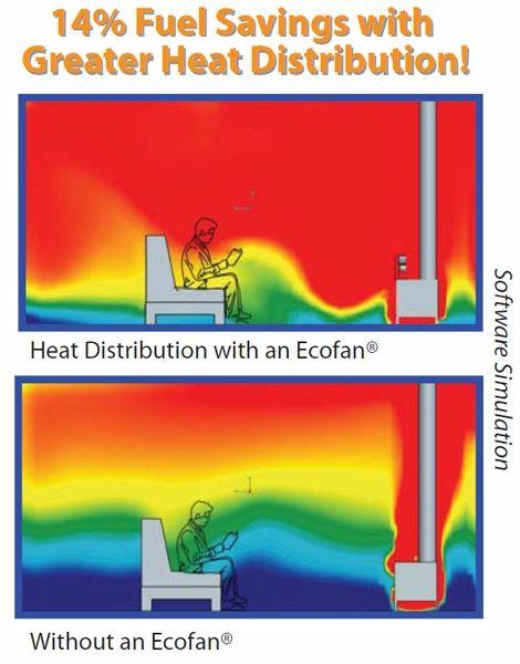 eco fan air max