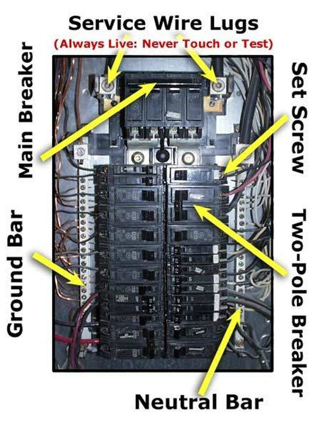 How to Wire a Main Breaker Box in 2020 Breaker box, Home