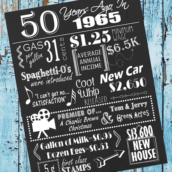 50 years ago birthday sign with free printable and cut files by my