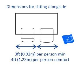 Desk Dimensions For 2 People Sitting Alongside Click