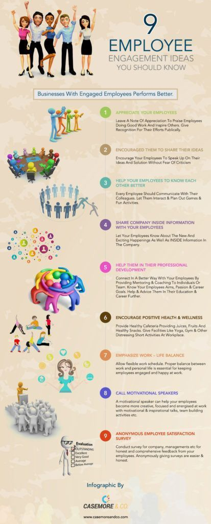 9 Employee engagement ideas you should know. Infographic, employee engagement, workplace, corporate, team, teamwork, team building