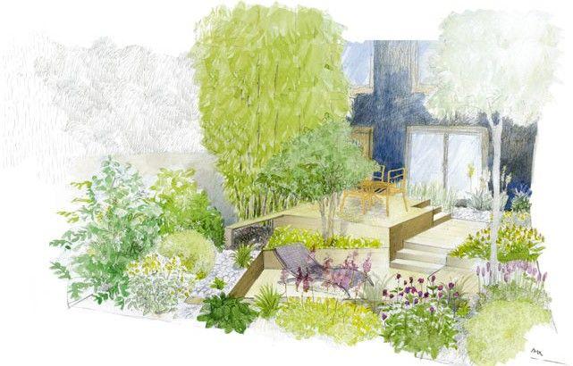Jardin optimiser l 39 espace un p 39 tit tour au jardin jardins petits jardins et amenagement - Jardin petit espace ...