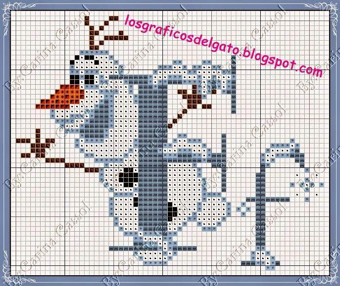 los gráficos del gato: ABECEDARIO OLAF