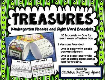 How To Teach Treasures Phonics