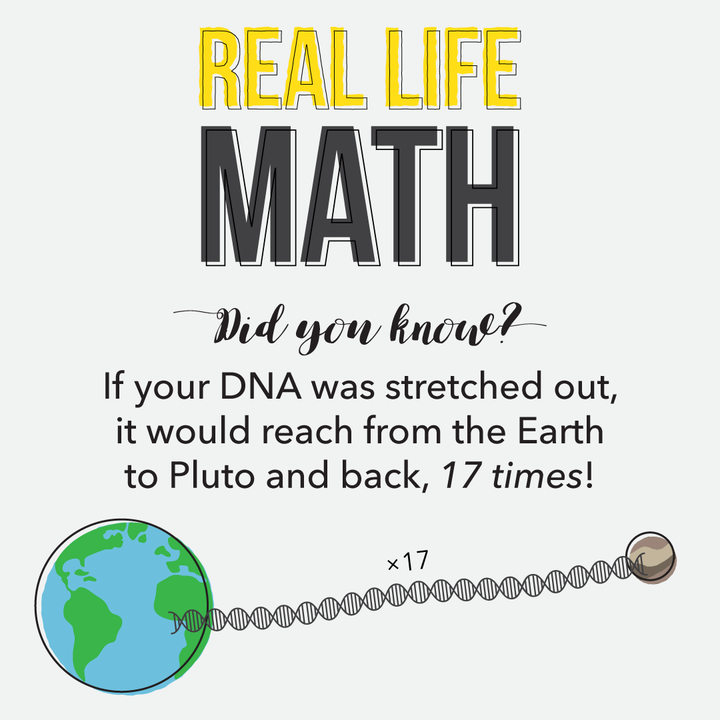 Follow us for more interesting real life math facts! | Real ... on binomial formula, binomial equation, binomial factorials, binomial term, binomial example, binomial expression, binomial probability, binomial function, binomial series, binomial square, binomial setting, binomial distribution, binomial pyramid, binomial algebra, binomial trinomial, binomial coefficient,