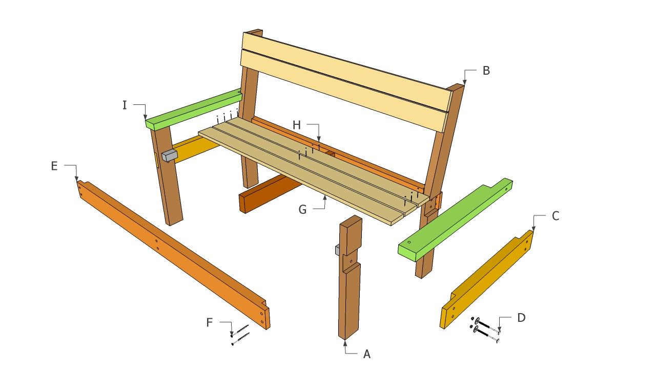 Park Bench Plans | Free Outdoor Plans - DIY Shed, Wooden ...
