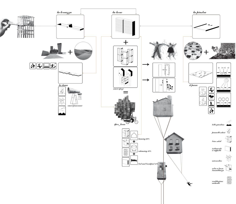 Mir Architettura Francesca Da Crecupero Della