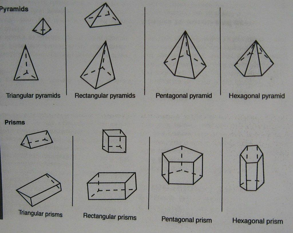Pyramids And Prisms