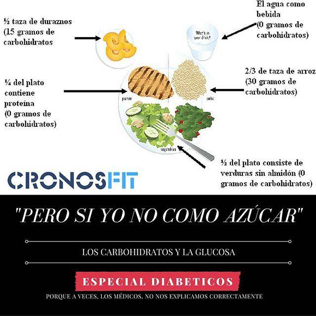 Dieta para pacientes con glucosa alta