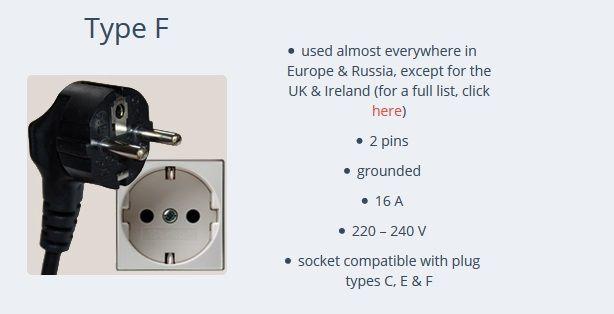 Plugs Sockets Electric Plug Socket Sockets Plugs