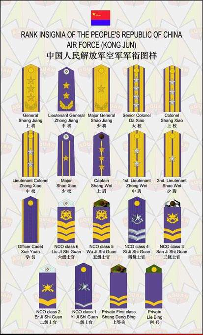 Rank Insignia Of Chinese Air Force Pla Air Force Rank Military Ranks People S Liberation Army Military Insignia