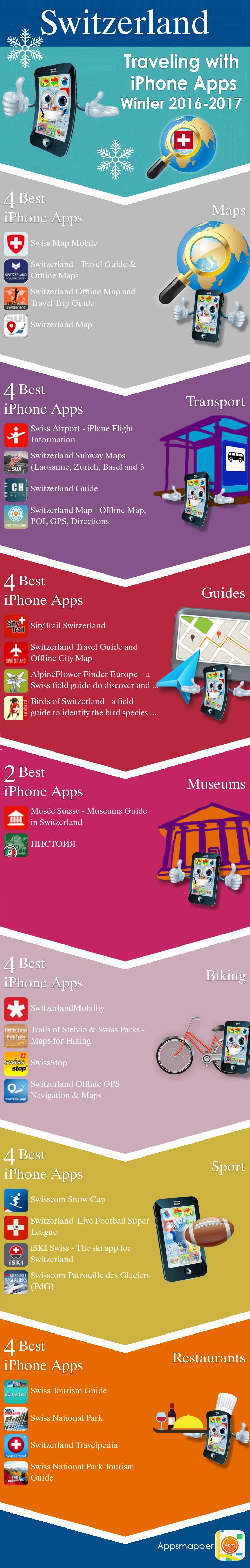 Switzerland iPhonе Apps App, Travel app, Iphone apps