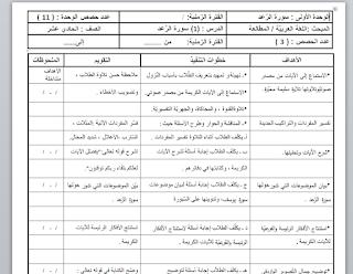 تحضير اللغة العربية الكتاب الاول المطالعة للصف الاول ثانوي الفصل الاول 2019 2020 كاملا Bullet Journal Journal