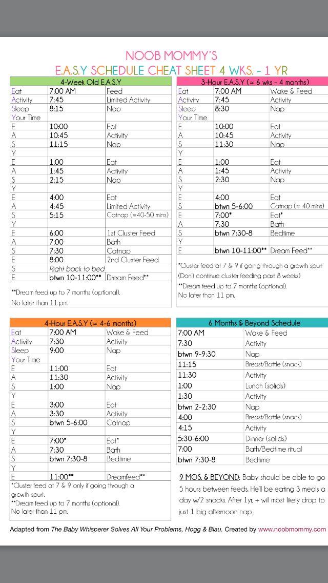 Baby Schedule Breastfeeding Baby Routine Easy Schedule Baby