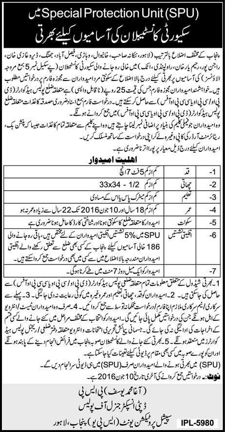 Jobs In Pakistan Punjab Police Constable Jobs Jobs In Pakistan Police Jobs Job